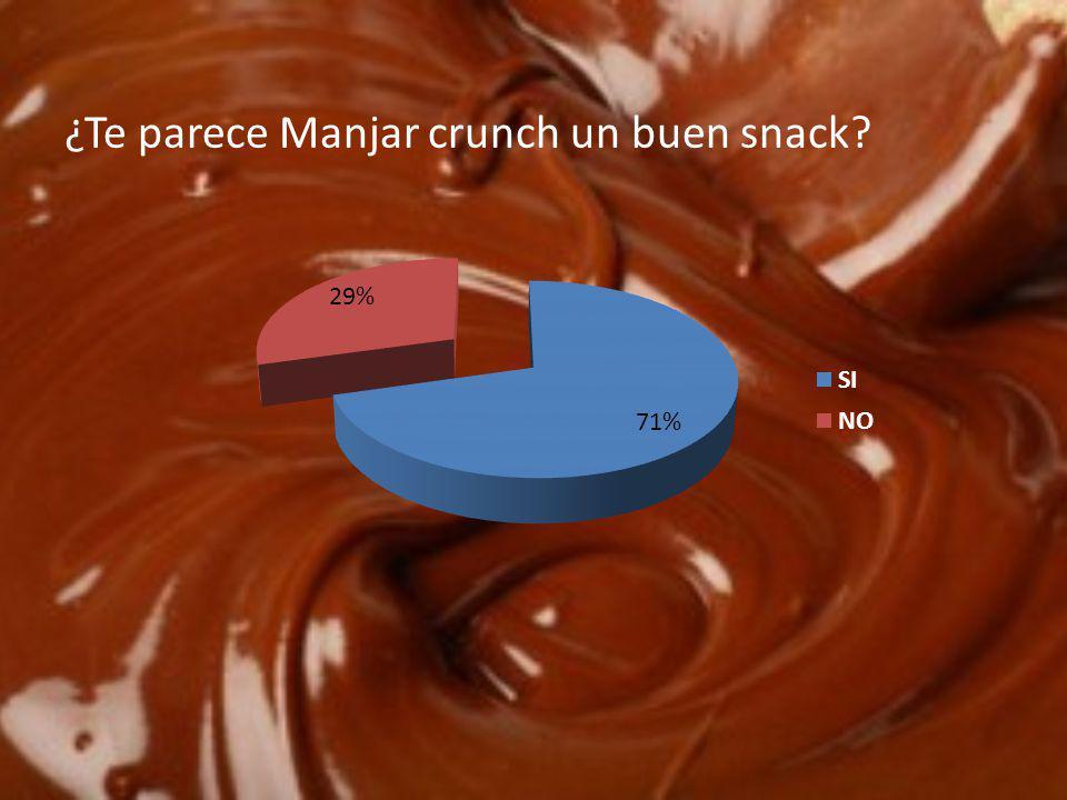 ¿Te parece Manjar crunch un buen snack