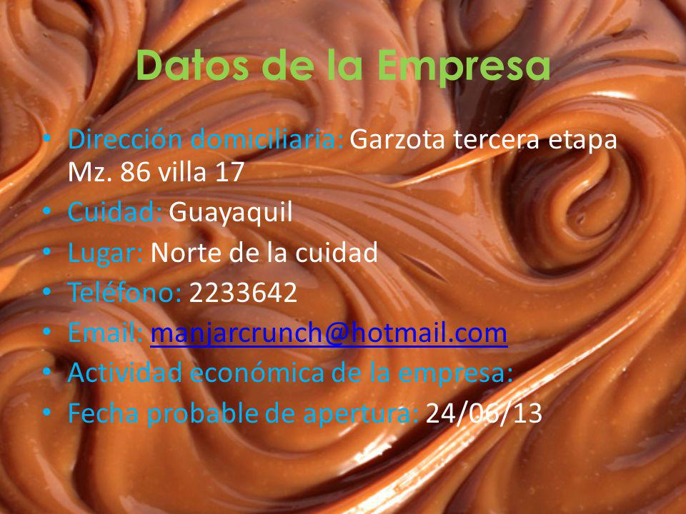 Datos de la Empresa Dirección domiciliaria: Garzota tercera etapa Mz. 86 villa 17 Cuidad: Guayaquil Lugar: Norte de la cuidad Teléfono: 2233642 Email: