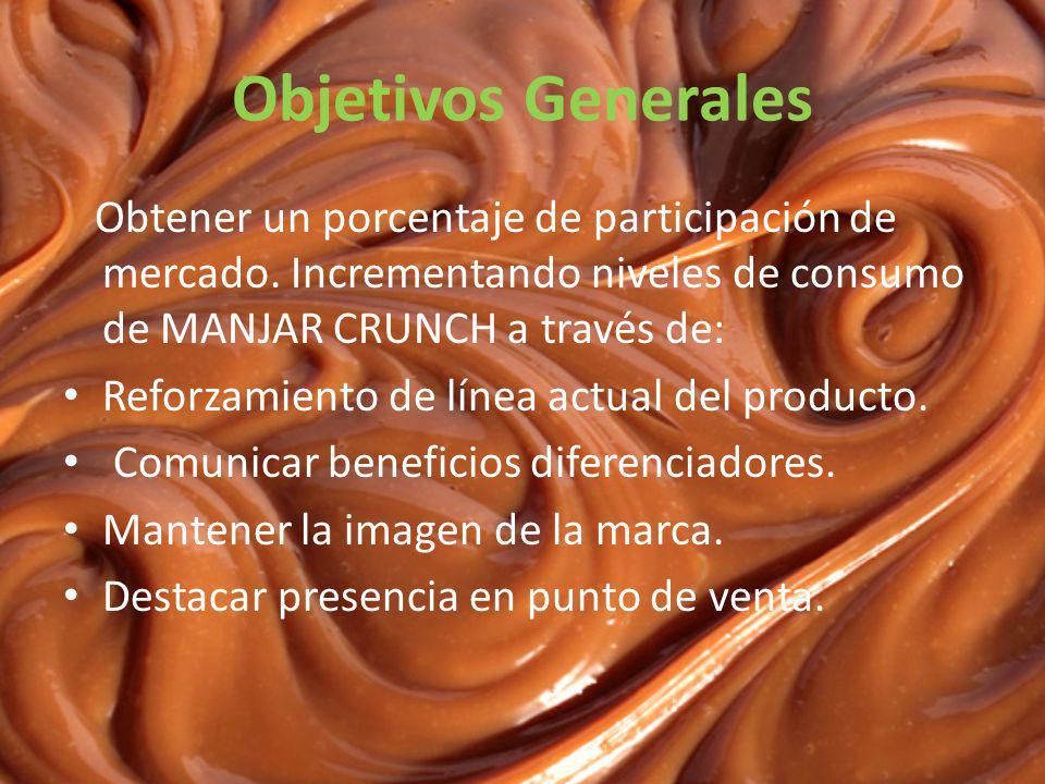 Objetivos Generales Obtener un porcentaje de participación de mercado. Incrementando niveles de consumo de MANJAR CRUNCH a través de: Reforzamiento de