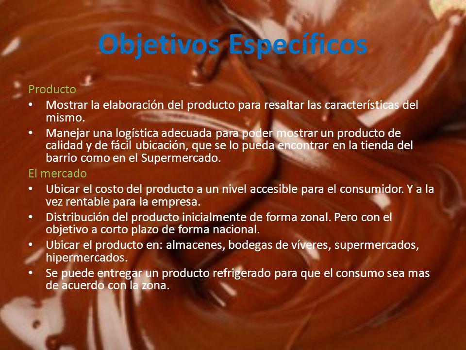 Objetivos Específicos Producto Mostrar la elaboración del producto para resaltar las características del mismo. Manejar una logística adecuada para po