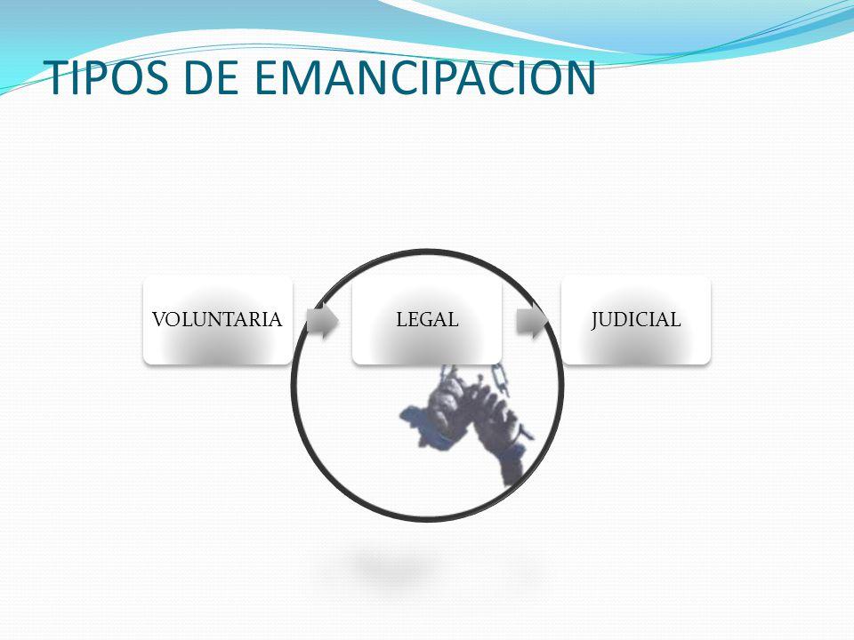 EMANCIPACION VOLUNTARIA ARTÍCULO 309 LA EMANCIPACIÓN VOLUNTARIA SE EFECTÚA POR INSTRUMENTO PÚBLICO EN QUE EL PADRE Y LA MADRE DECLARAN EMANCIPAR AL HIJO ADULTO, Y EL HIJO CONSCIENTE EN ELLO.