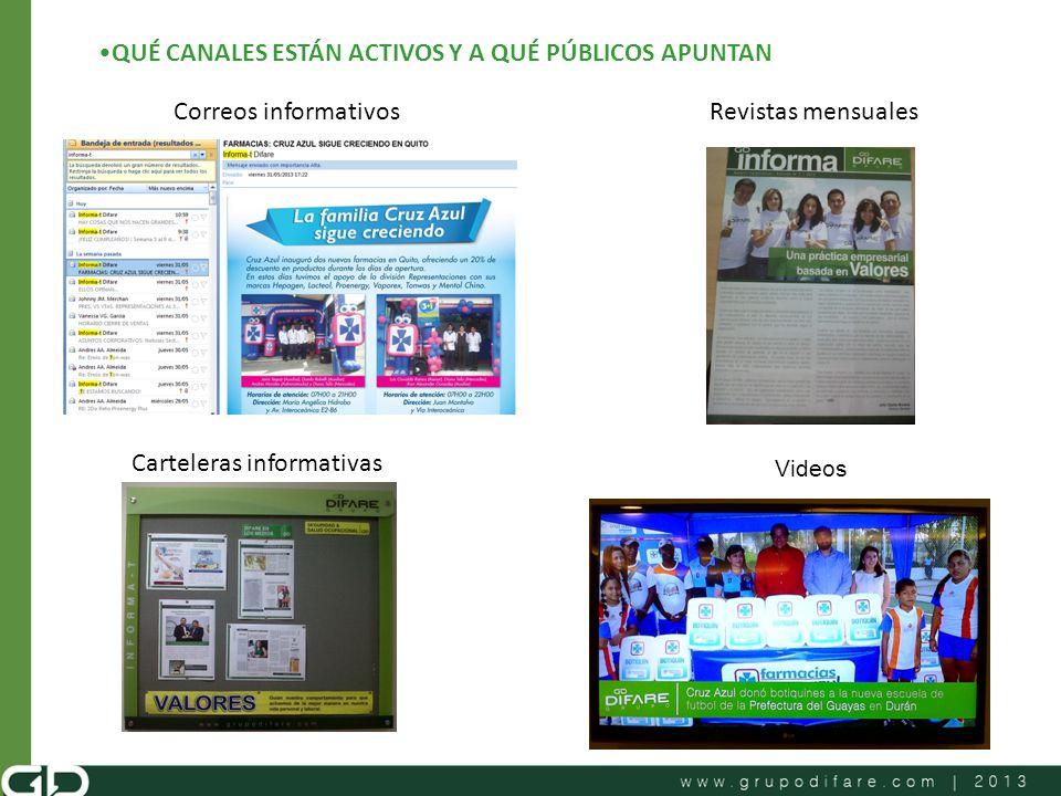 Correos informativos QUÉ CANALES ESTÁN ACTIVOS Y A QUÉ PÚBLICOS APUNTAN Revistas mensuales Carteleras informativas Videos