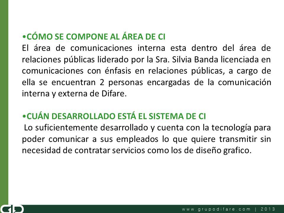 CÓMO SE COMPONE AL ÁREA DE CI El área de comunicaciones interna esta dentro del área de relaciones públicas liderado por la Sra. Silvia Banda licencia