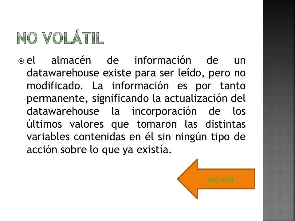 el almacén de información de un datawarehouse existe para ser leído, pero no modificado. La información es por tanto permanente, significando la actua