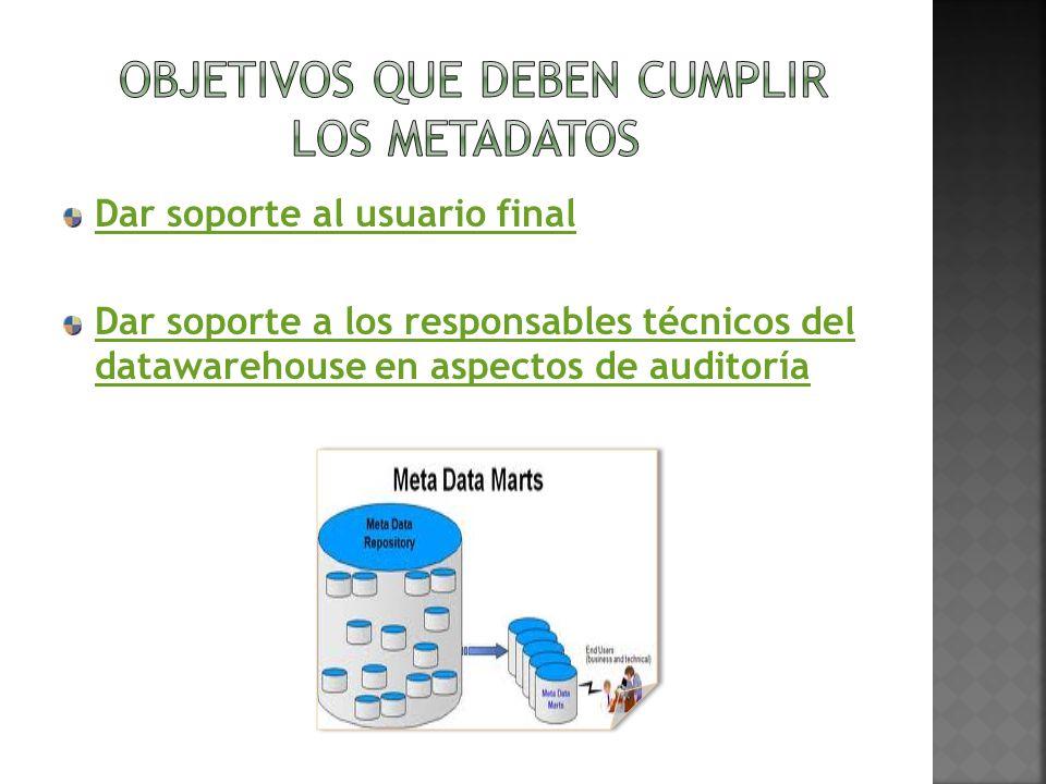 Dar soporte al usuario final Dar soporte a los responsables técnicos del datawarehouse en aspectos de auditoría