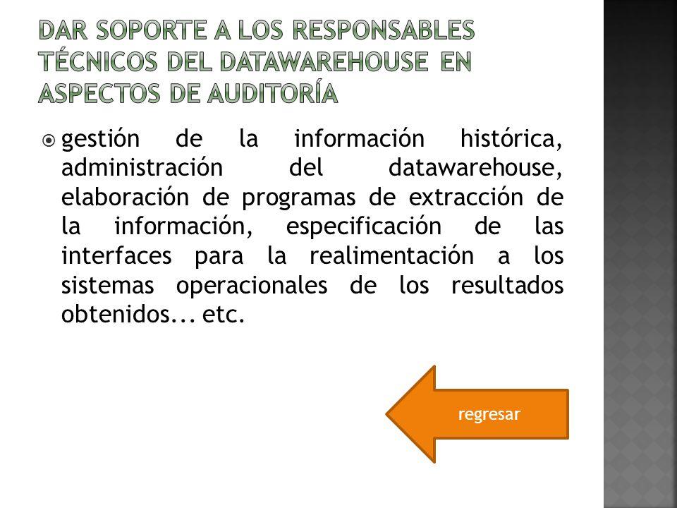gestión de la información histórica, administración del datawarehouse, elaboración de programas de extracción de la información, especificación de las