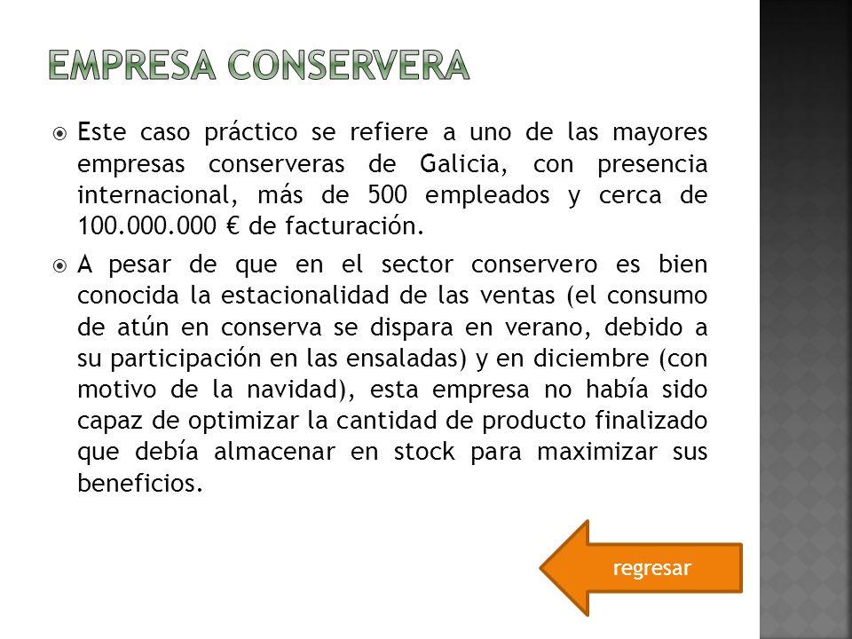 Este caso práctico se refiere a uno de las mayores empresas conserveras de Galicia, con presencia internacional, más de 500 empleados y cerca de 100.0