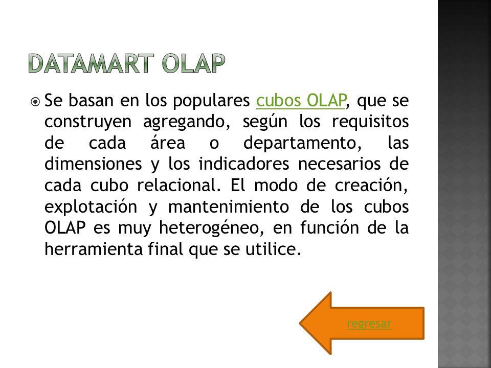 Se basan en los populares cubos OLAP, que se construyen agregando, según los requisitos de cada área o departamento, las dimensiones y los indicadores
