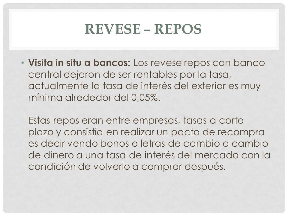 REVESE – REPOS Visita in situ a bancos: Los revese repos con banco central dejaron de ser rentables por la tasa, actualmente la tasa de interés del ex