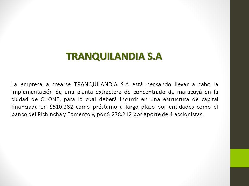 La empresa a crearse TRANQUILANDIA S.A está pensando llevar a cabo la implementación de una planta extractora de concentrado de maracuyá en la ciudad de CHONE, para lo cual deberá incurrir en una estructura de capital financiada en $510.262 como préstamo a largo plazo por entidades como el banco del Pichincha y Fomento y, por $ 278.212 por aporte de 4 accionistas.