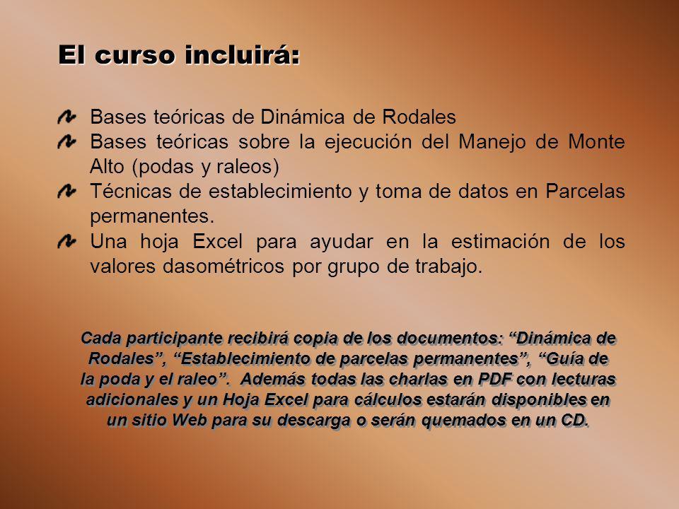 Inversión: Estudiantes$100.00 Profesionales$150.00 Expositores: Edwin Jiménez R., MsC.