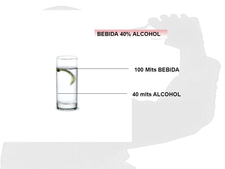 BEBIDA 40% ALCOHOL 100 Mlts BEBIDA 40 mlts ALCOHOL