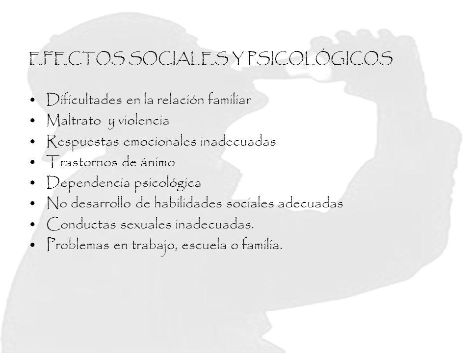EFECTOS SOCIALES Y PSICOLÓGICOS Dificultades en la relación familiar Maltrato y violencia Respuestas emocionales inadecuadas Trastornos de ánimo Depen