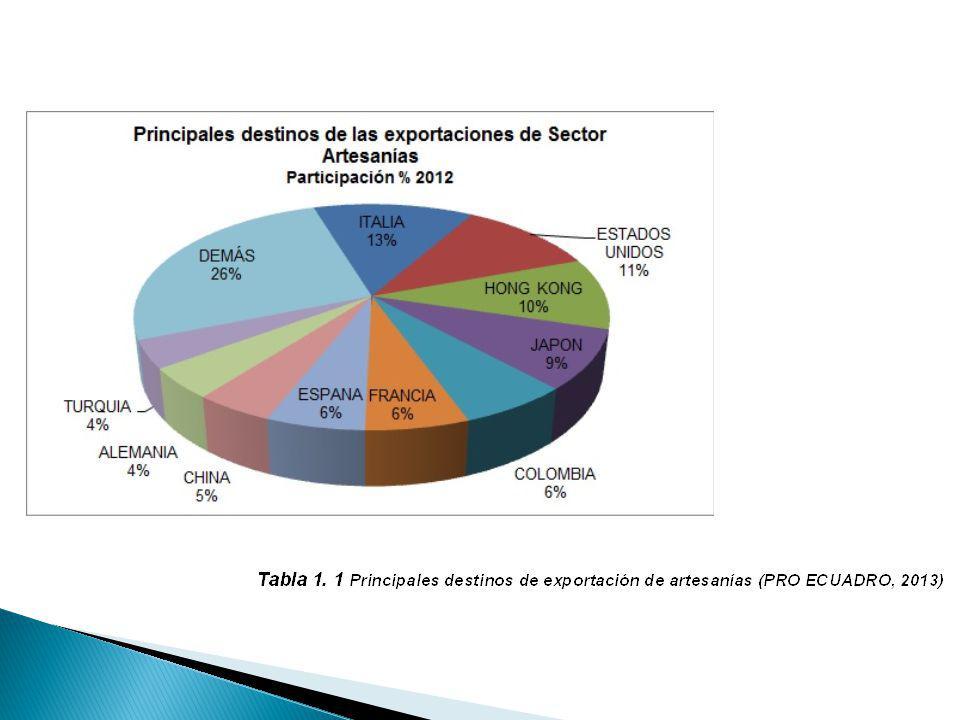 Todo importador debe registrarse ante las autoridades encargadas del comercio exterior, SISEX, para formar parte del sistema aduanero informático, el SISCOMEX.