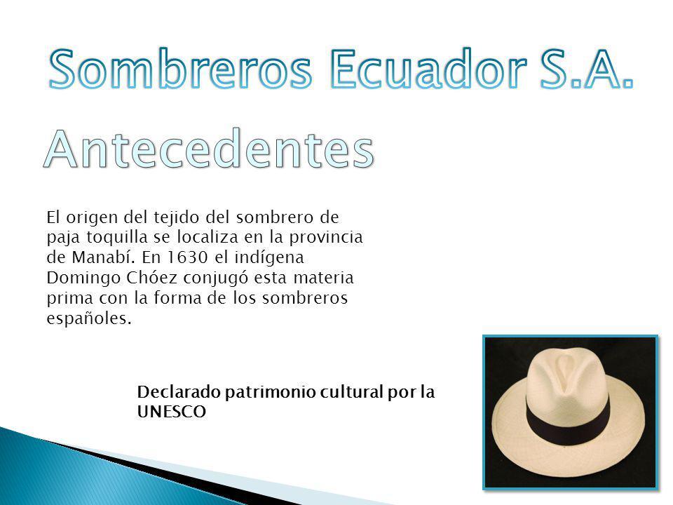 Razón social: Sombreros Ecuador S.A.
