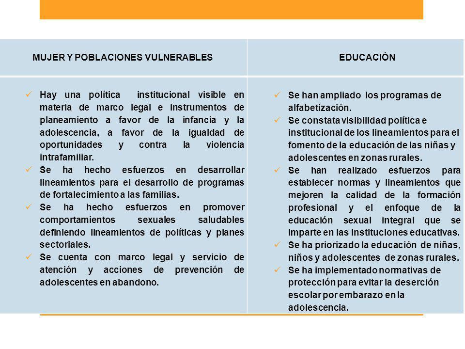 MUJER Y POBLACIONES VULNERABLESEDUCACIÓN Hay una política institucional visible en materia de marco legal e instrumentos de planeamiento a favor de la