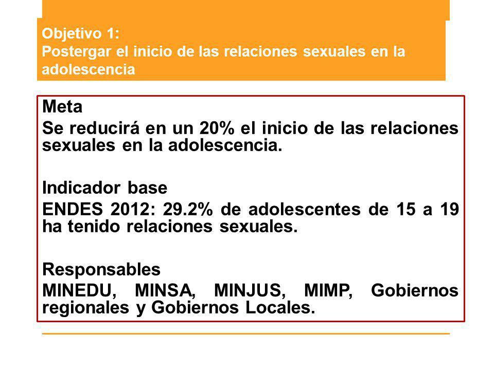 Objetivo 1: Postergar el inicio de las relaciones sexuales en la adolescencia Meta Se reducirá en un 20% el inicio de las relaciones sexuales en la ad