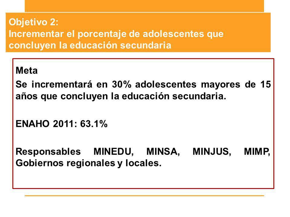 Objetivo 2: Incrementar el porcentaje de adolescentes que concluyen la educación secundaria Meta Se incrementará en 30% adolescentes mayores de 15 año