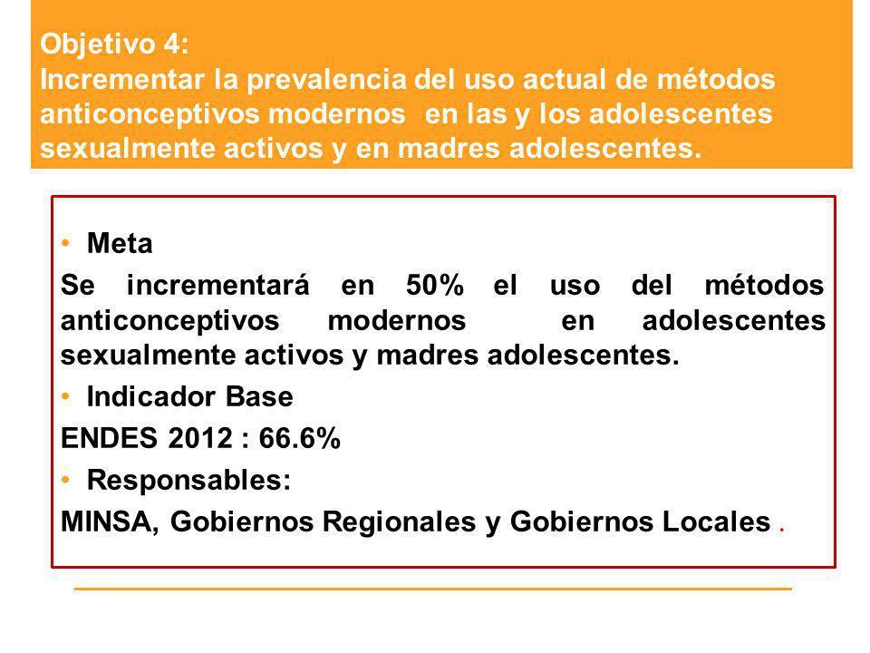 Objetivo 4: Incrementar la prevalencia del uso actual de métodos anticonceptivos modernos en las y los adolescentes sexualmente activos y en madres ad