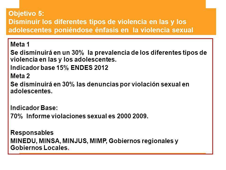 Objetivo 5: Disminuir los diferentes tipos de violencia en las y los adolescentes poniéndose énfasis en la violencia sexual Meta 1 Se disminuirá en un