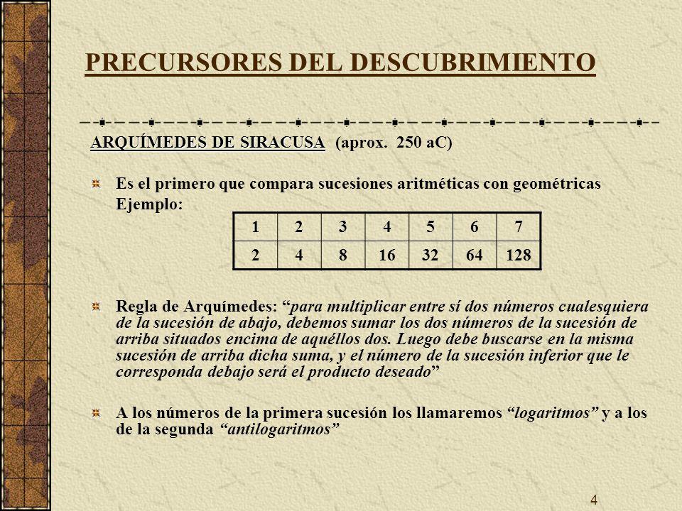 4 PRECURSORES DEL DESCUBRIMIENTO ARQUÍMEDES DE SIRACUSA ARQUÍMEDES DE SIRACUSA (aprox.