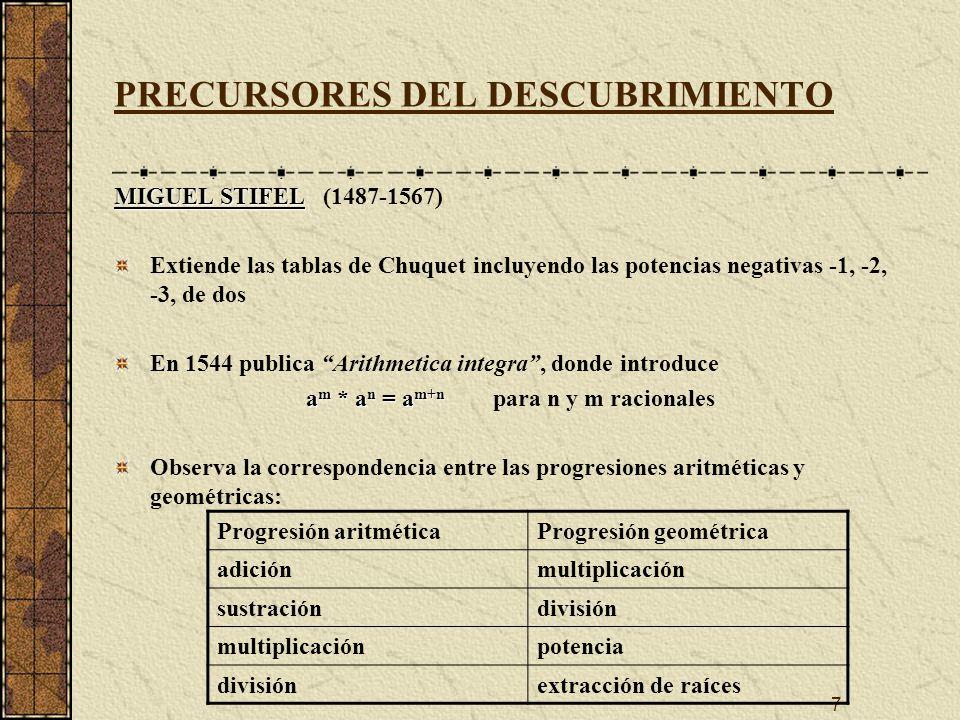 8 INVENCIÓN DE LOS LOGARITMOS CONTEXTO HISTÓRICO A partir del siglo XVI, los cálculos que se precisaban hacer, debido a la expansión comercial y al perfeccionamiento de las técnicas de navegación, eran de tal magnitud que surgía la necesidad de encontrar algoritmos (de multiplicación y división) menos laboriosos que los utilizados hasta entonces John NapierJobst Bürgi Los cálculos trigonométricos aplicados a la astronomía y a la navegación, y el cálculo de las riquezas acumuladas inspiraron respectivamente a John Napier y a Jobst Bürgi a descubrir los logaritmos
