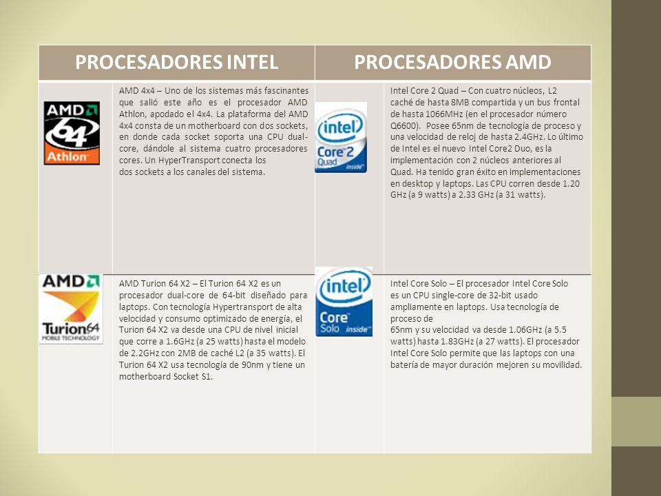 PROCESADORES INTELPROCESADORES AMD AMD Athlon 64 X2 – Es el primer procesador desktop dual-core de AMD.
