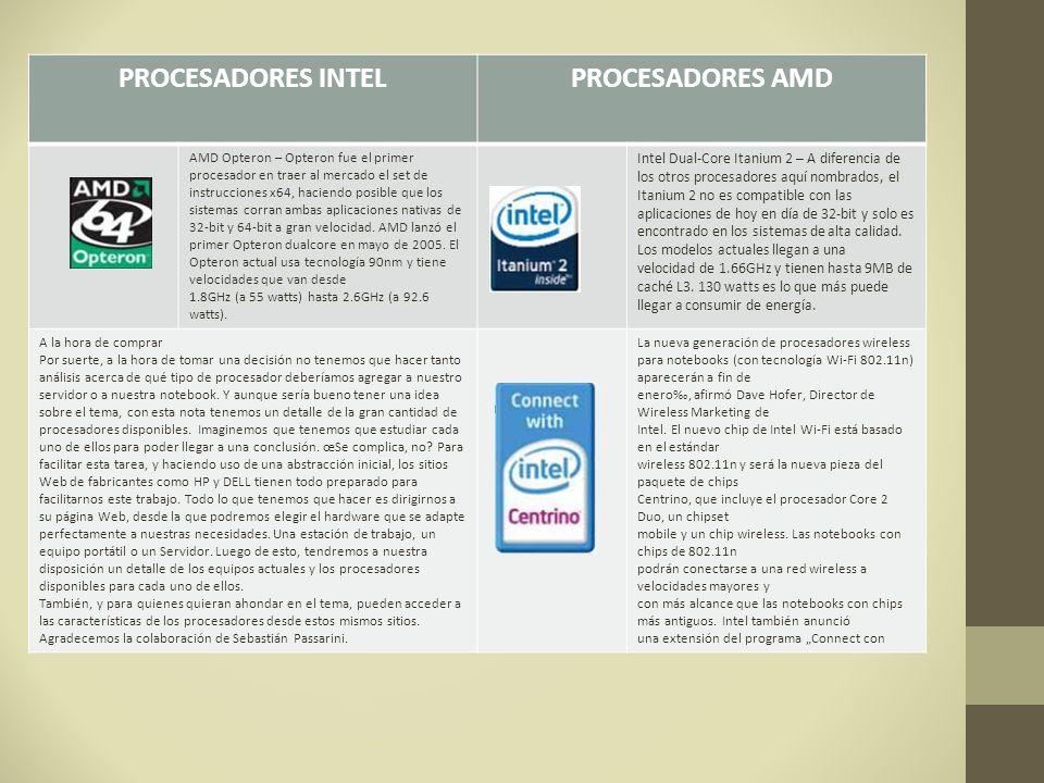 PROCESADORES INTELPROCESADORES AMD AMD Opteron – Opteron fue el primer procesador en traer al mercado el set de instrucciones x64, haciendo posible qu