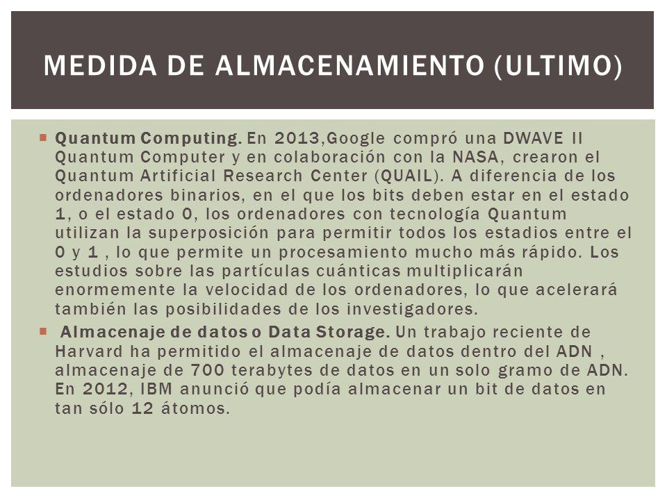 Quantum Computing. En 2013,Google compró una DWAVE II Quantum Computer y en colaboración con la NASA, crearon el Quantum Artificial Research Center (Q