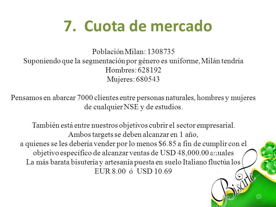 7. Cuota de mercado Población Milan: 1308735 Suponiendo que la segmentación por género es uniforme, Milán tendría Hombres: 628192 Mujeres: 680543 Pens
