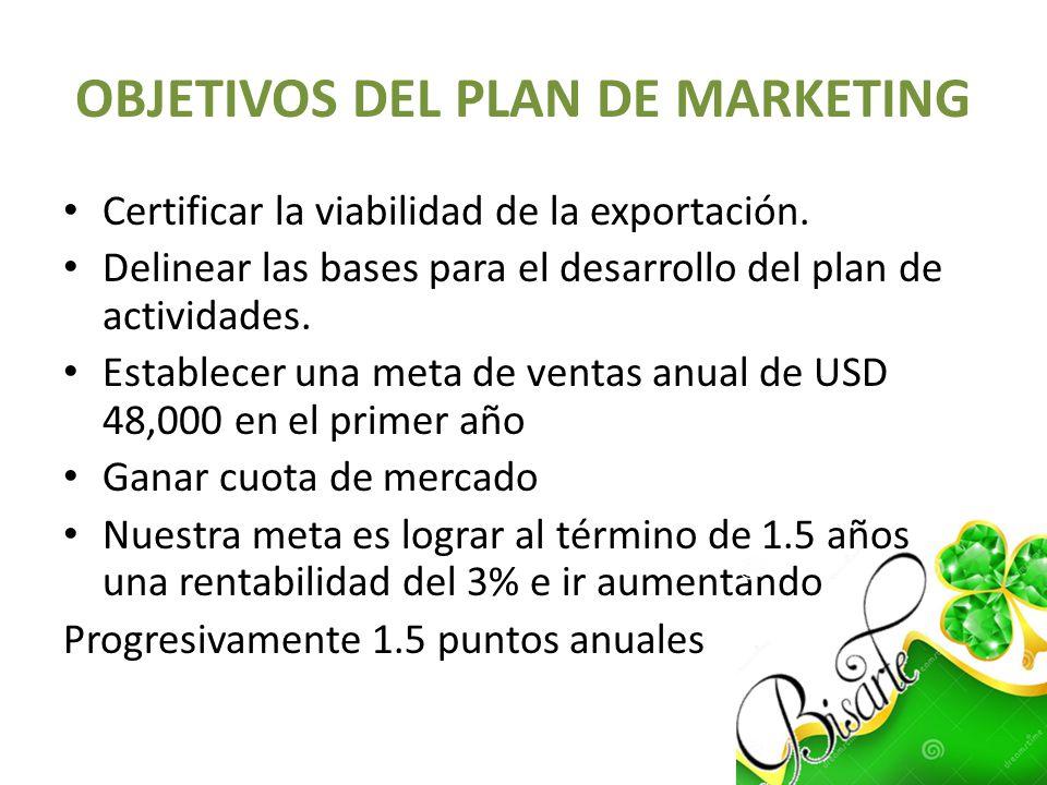 OBJETIVOS DEL PLAN DE MARKETING Certificar la viabilidad de la exportación. Delinear las bases para el desarrollo del plan de actividades. Establecer