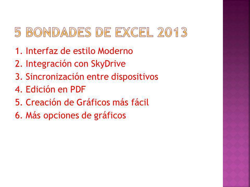 1. Interfaz de estilo Moderno 2. Integración con SkyDrive 3. Sincronización entre dispositivos 4. Edición en PDF 5. Creación de Gráficos más fácil 6.