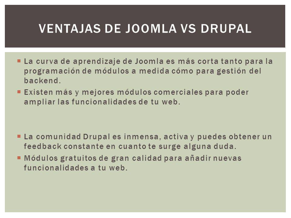 La curva de aprendizaje de Joomla es más corta tanto para la programación de módulos a medida cómo para gestión del backend.