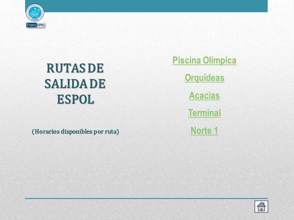 RUTAS DE INGRESO A ESPOL (Horarios disponibles por ruta) Piscina Olímpica Km 4.5 Av. CJ Arosemena Norte 1 Norte 2 Acacias Durán