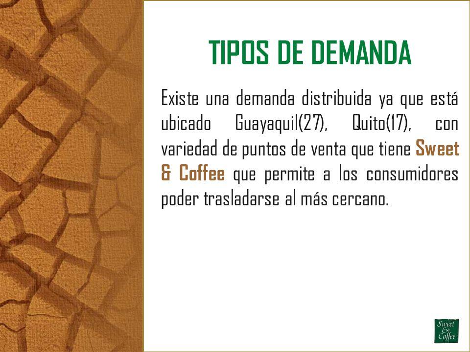Existe una demanda distribuida ya que está ubicado Guayaquil(27), Quito(17), con variedad de puntos de venta que tiene Sweet & Coffee que permite a lo
