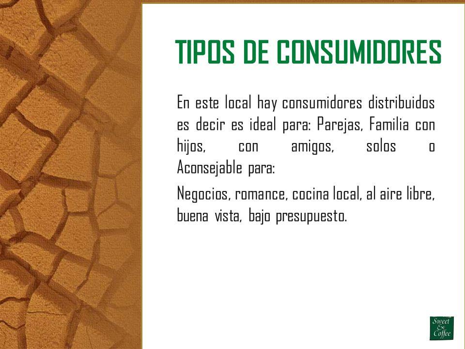 TIPOS DE CONSUMIDORES En este local hay consumidores distribuidos es decir es ideal para: Parejas, Familia con hijos, con amigos, solos o Aconsejable