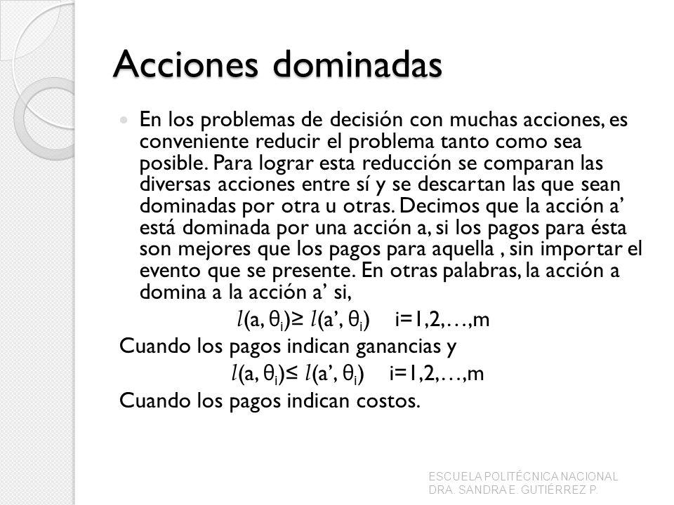 Acciones dominadas En los problemas de decisión con muchas acciones, es conveniente reducir el problema tanto como sea posible. Para lograr esta reduc