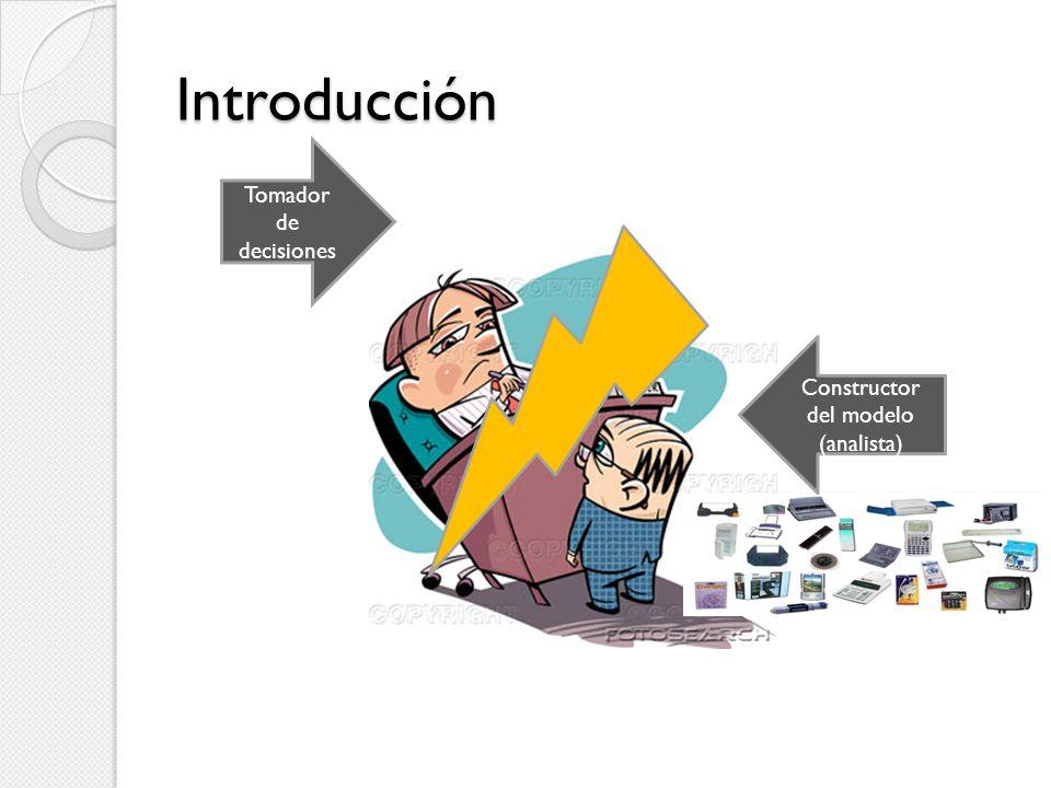Introducción Tomador de decisiones Constructor del modelo (analista)