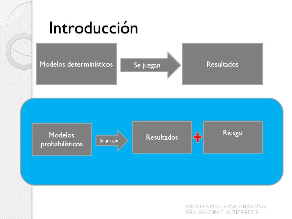 Introducción ESCUELA POLITÉCNICA NACIONAL DRA. SANDRA E. GUTIÉRREZ P. Modelos determinísticosResultados Se juzgan Modelos probabilísticos Resultados R