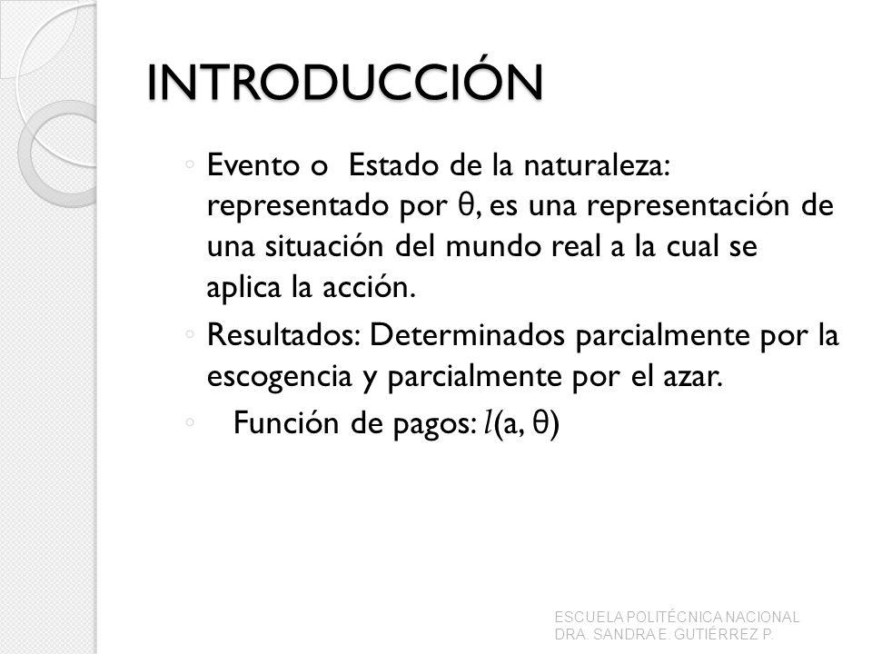 INTRODUCCIÓN Evento o Estado de la naturaleza: representado por θ, es una representación de una situación del mundo real a la cual se aplica la acción