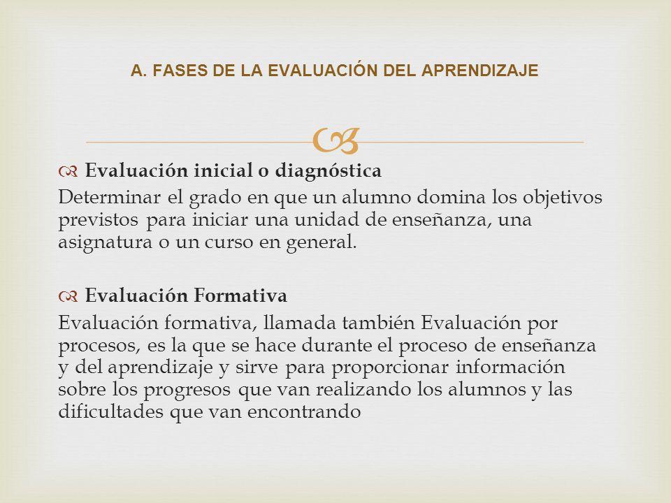 Evaluación inicial o diagnóstica Determinar el grado en que un alumno domina los objetivos previstos para iniciar una unidad de enseñanza, una asignat