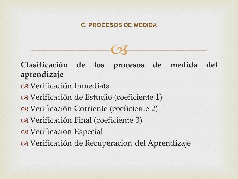 Clasificación de los procesos de medida del aprendizaje Verificación Inmediata Verificación de Estudio (coeficiente 1) Verificación Corriente (coefici