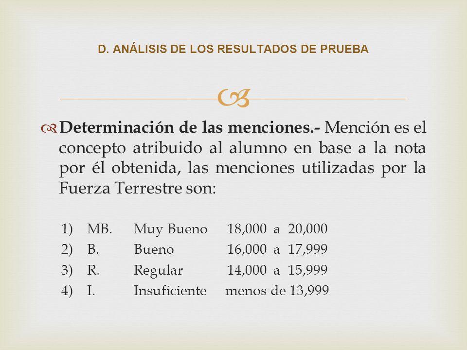 Determinación de las menciones.- Mención es el concepto atribuido al alumno en base a la nota por él obtenida, las menciones utilizadas por la Fuerza