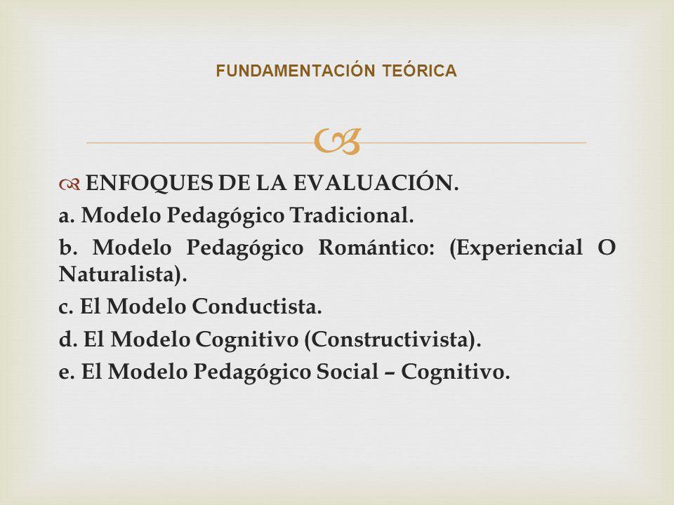 ENFOQUES DE LA EVALUACIÓN. a. Modelo Pedagógico Tradicional. b. Modelo Pedagógico Romántico: (Experiencial O Naturalista). c. El Modelo Conductista. d