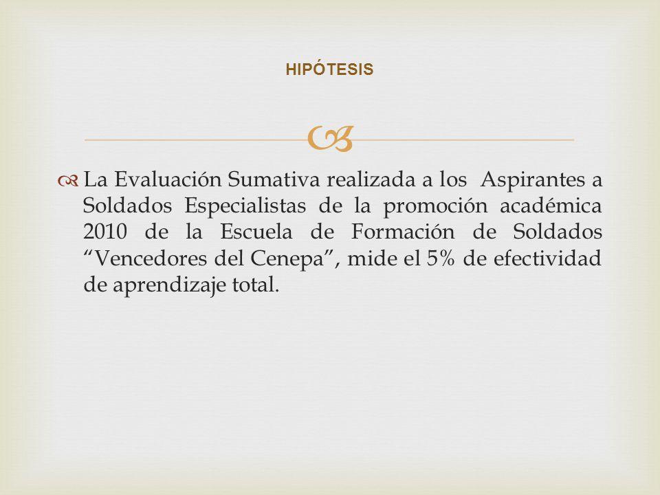 La Evaluación Sumativa realizada a los Aspirantes a Soldados Especialistas de la promoción académica 2010 de la Escuela de Formación de Soldados Vence