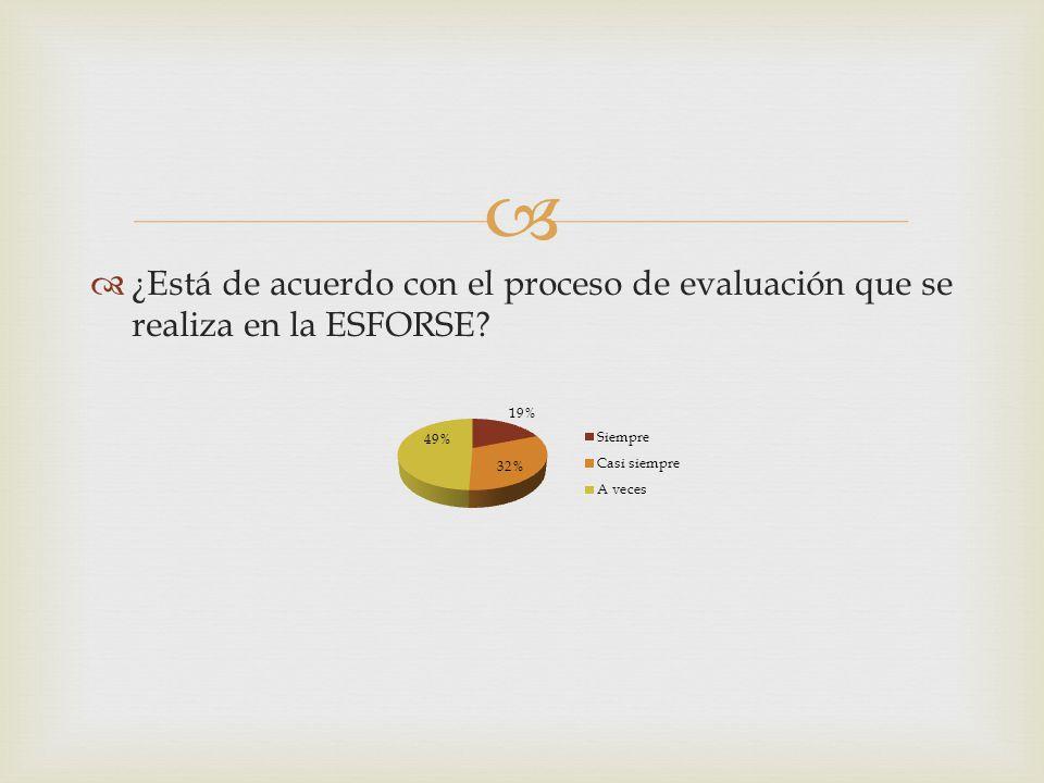 ¿Está de acuerdo con el proceso de evaluación que se realiza en la ESFORSE?