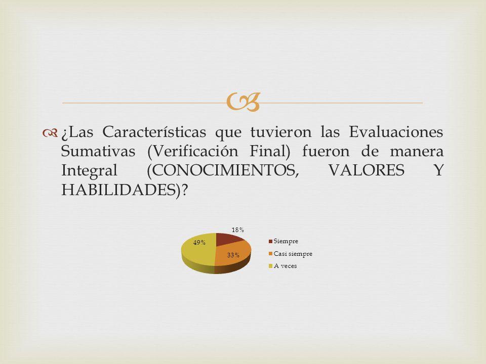 ¿Las Características que tuvieron las Evaluaciones Sumativas (Verificación Final) fueron de manera Integral (CONOCIMIENTOS, VALORES Y HABILIDADES)?