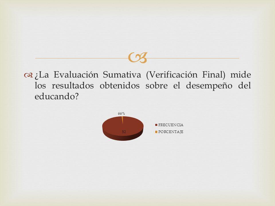 ¿La Evaluación Sumativa (Verificación Final) mide los resultados obtenidos sobre el desempeño del educando?