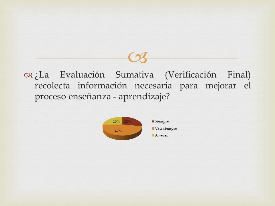 ¿La Evaluación Sumativa (Verificación Final) recolecta información necesaria para mejorar el proceso enseñanza - aprendizaje?