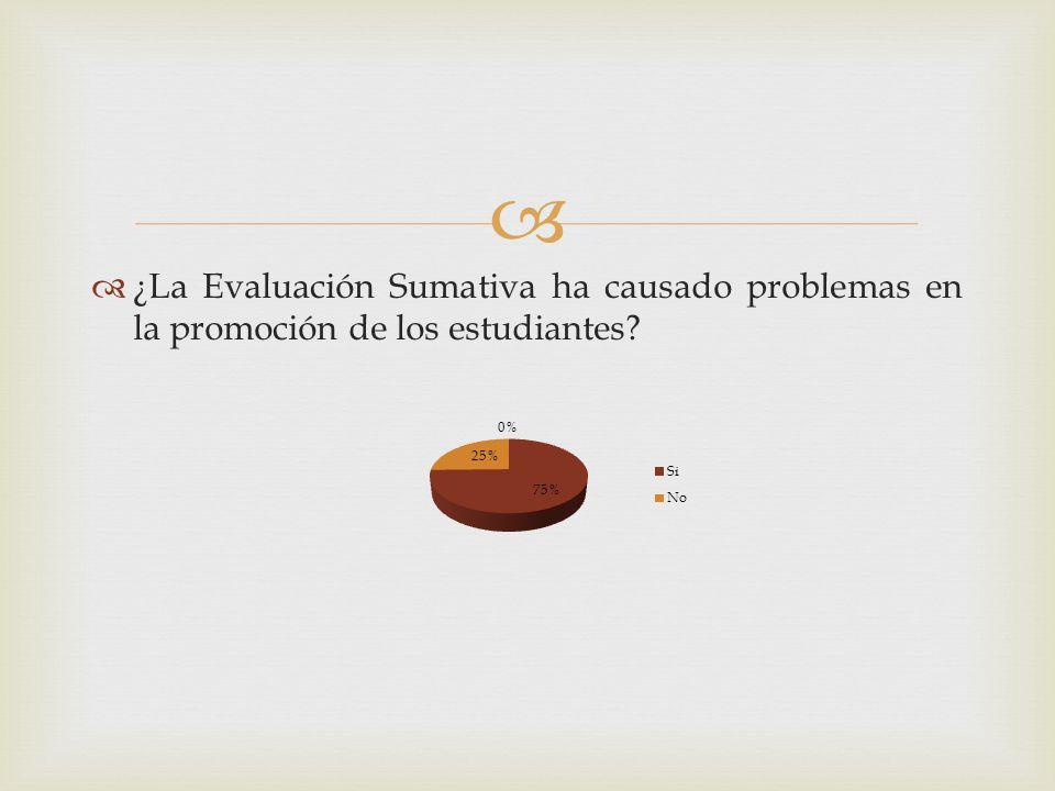 ¿La Evaluación Sumativa ha causado problemas en la promoción de los estudiantes?